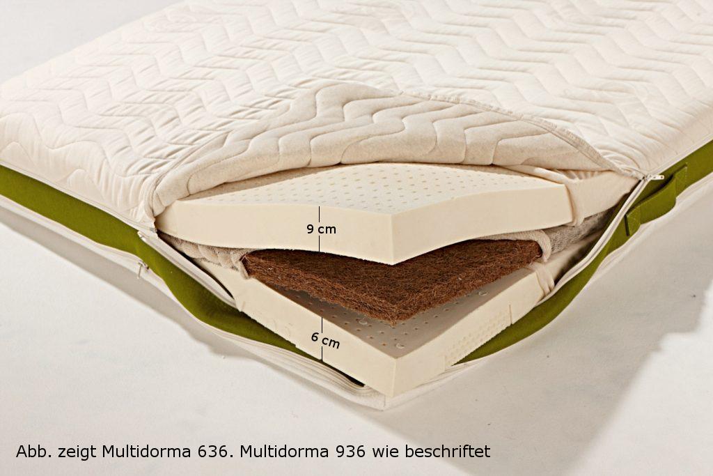Multidorma Naturmatratze 936 Konfiguration mittel