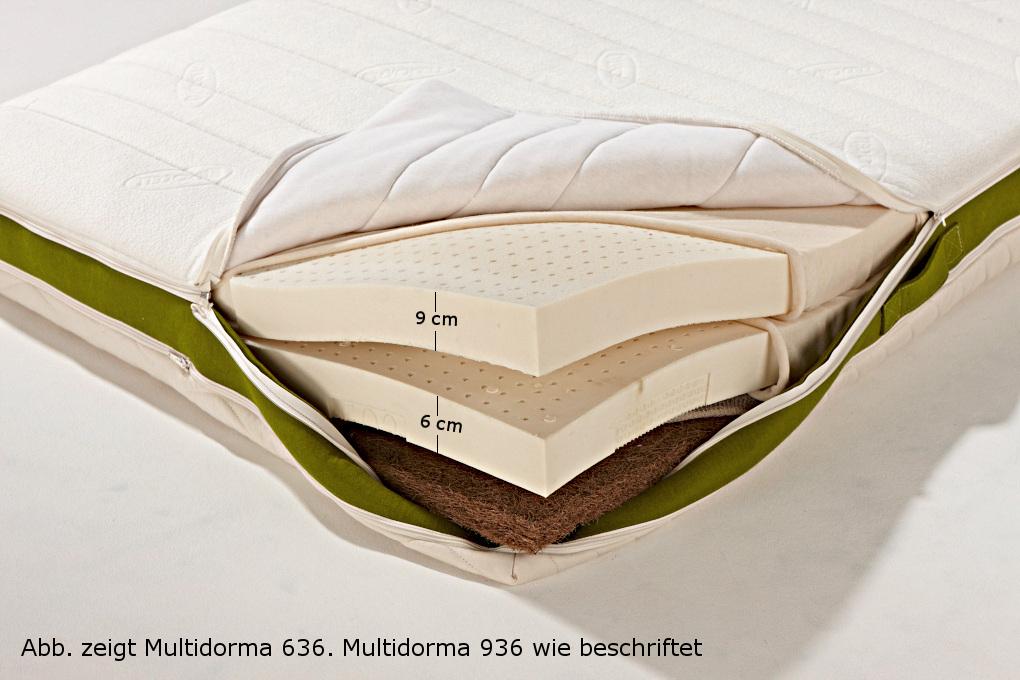 Multidorma Naturmatratze 936 Konfiguration soft